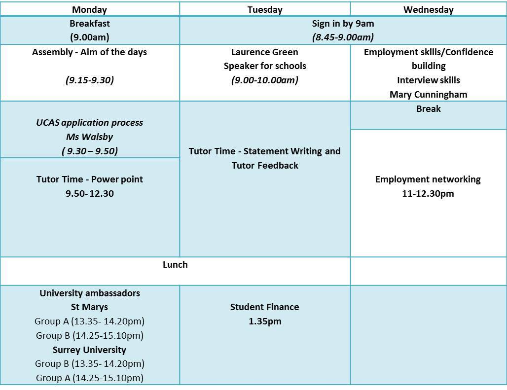 Future Pathways Timetable